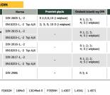 Katalog kształtek: Kształtki stalowe, Kolana hamburskie, Trójniki stalowe, Zwężki stalowe